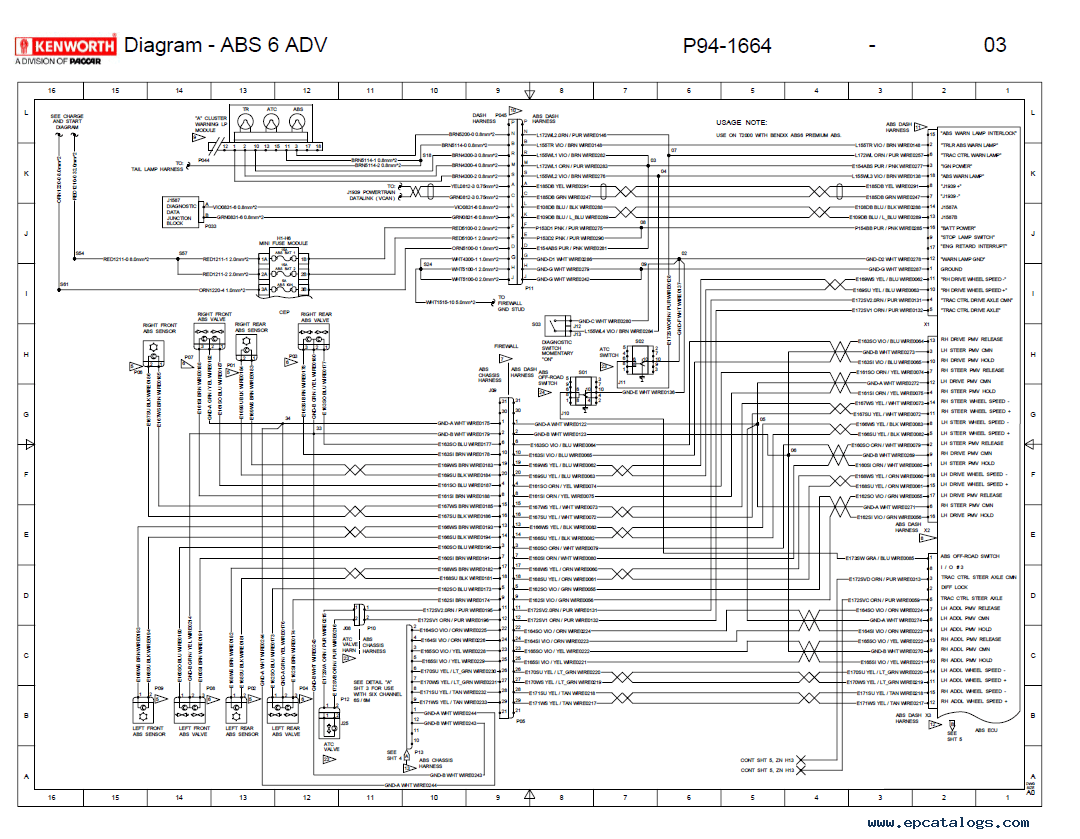 kenworth t800 fuse box diagram