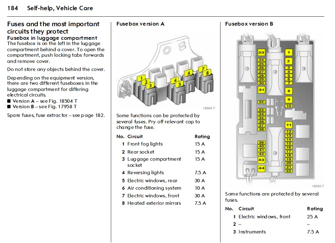 astra h boot fuse box diagram