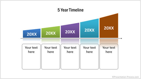 5 year timeline template - Towerssconstruction