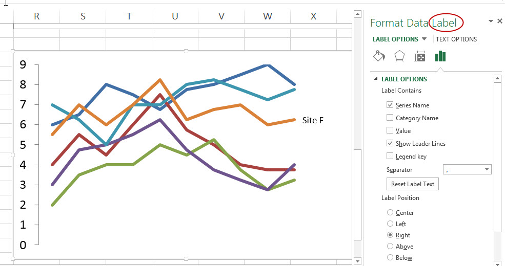 Directly Labeling in Excel Evergreen Data