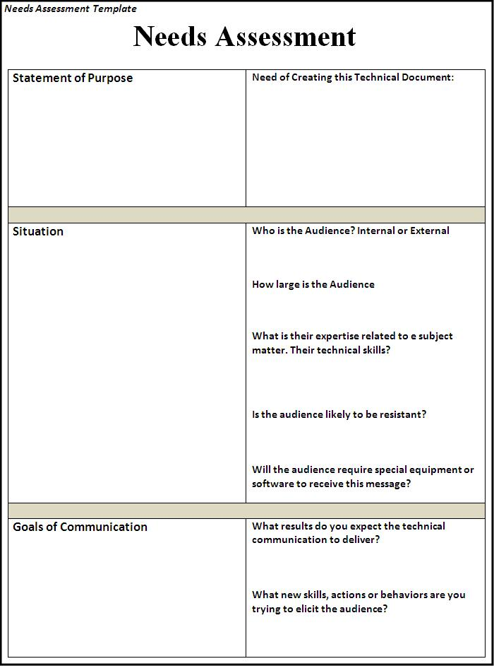 Free Needs Assessment Template Free Word Templates
