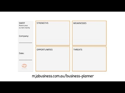 1 How to complete a SWOT Analysis - MJA Business SolutionsMJA
