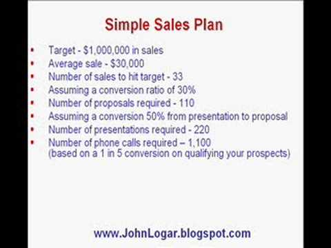 Example Global Sales Marketing Business Plan 30 60 90 Day Action