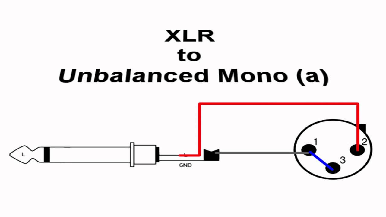 wiring diagram xlr to 1 4 mono jack how to wire an xlr to a 14 jack