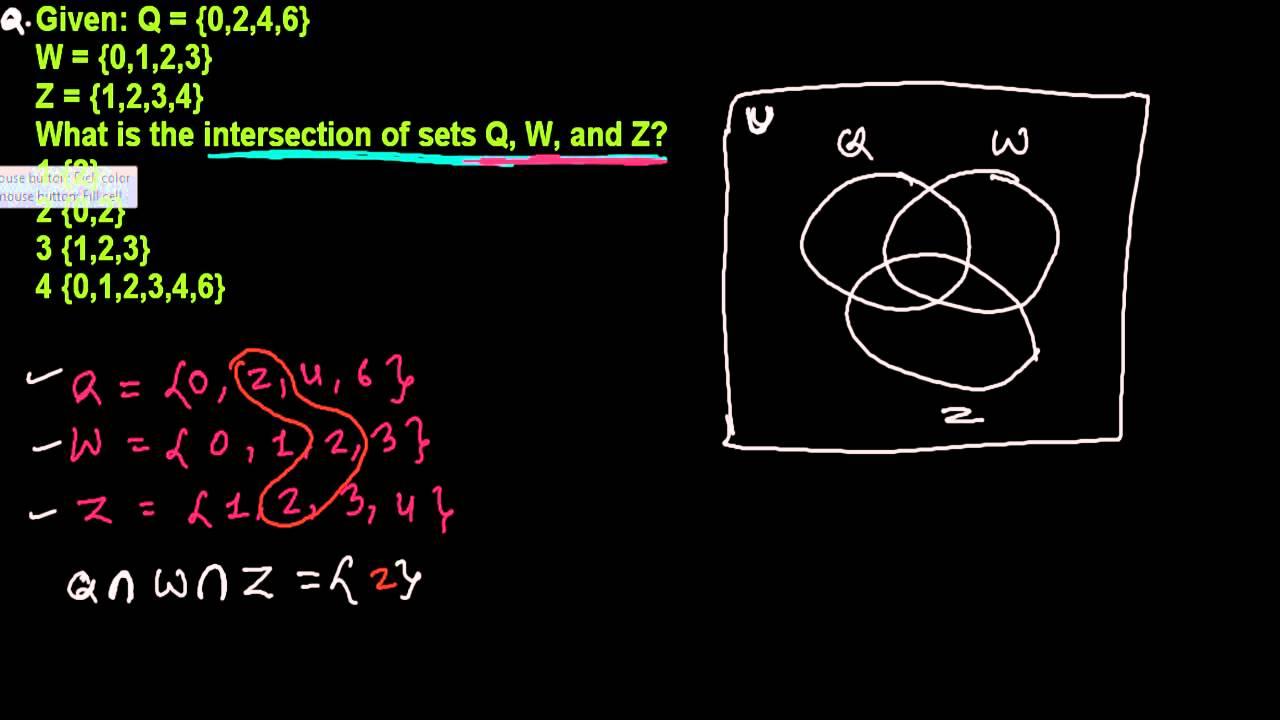 intersection venn diagram