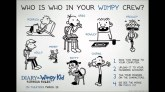 Diary Of A Wimpy Kid Do It Yourself Book Image By Blueaklazam2