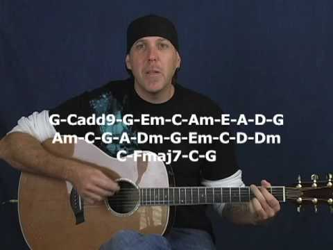 0 Guitar Chords Chart For Beginners
