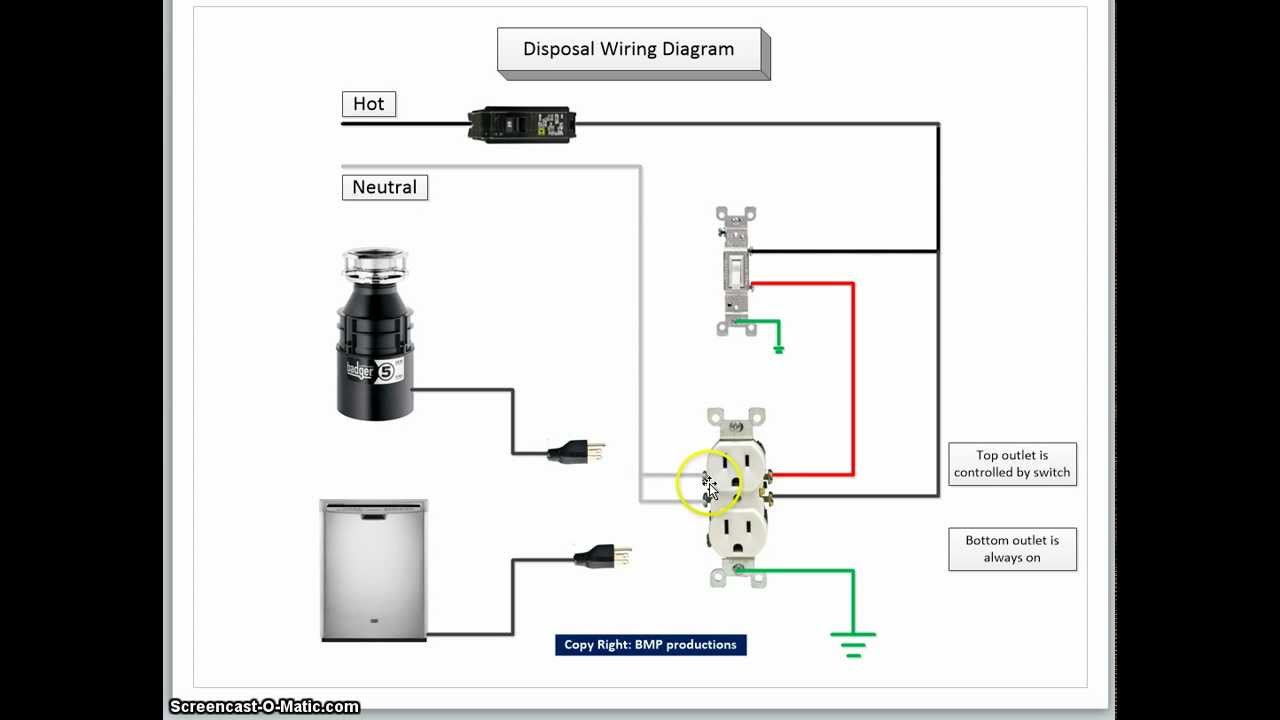 wiring diagram garbage disposal dishwasher