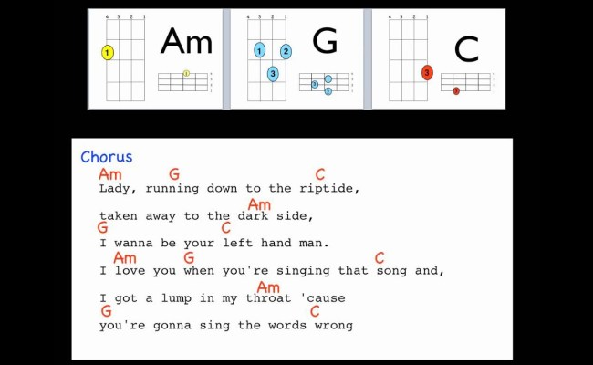 Guitar Tab Vance Joy | GoliathGuitarTutorials : Guitar News