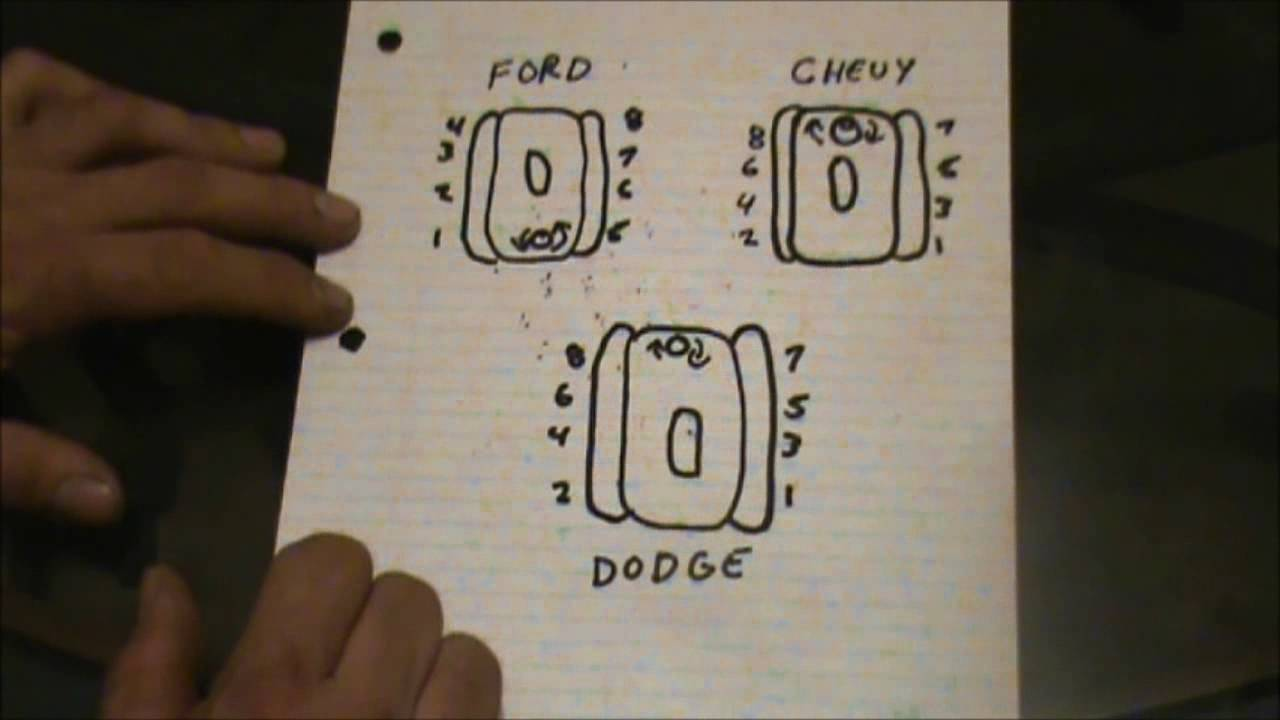 Jaguar Mark 7 Wiring Diagrams How To Ignition Timing And Firing Order Youtube