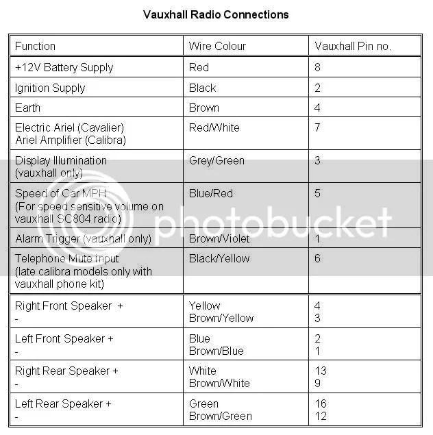 vauxhall wiring diagrams vauxhall wiring diagrams vauxhall wiring