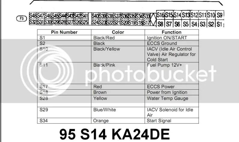 Ka24de Wiring Harness Diagram Wiring Schematic Diagram