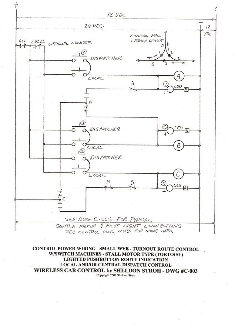 Turnout control methods? - Model Railroader Magazine - Model