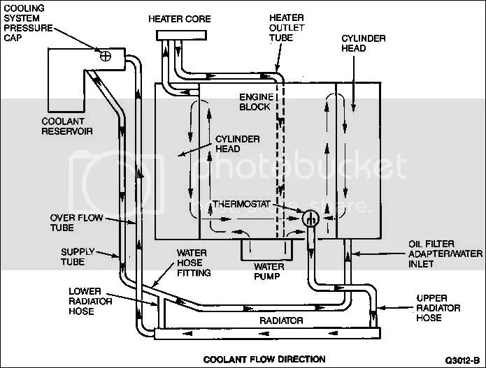 01 Mustang Fuel Filter circuit diagram template