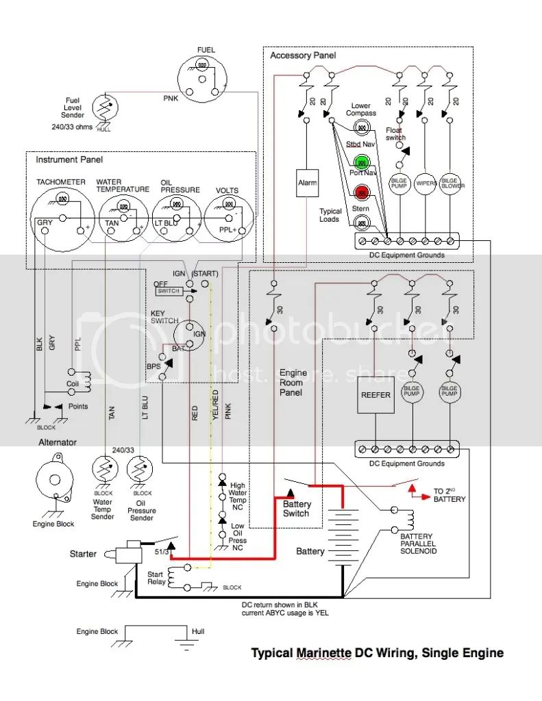 omc boat wiring diagrams schematics