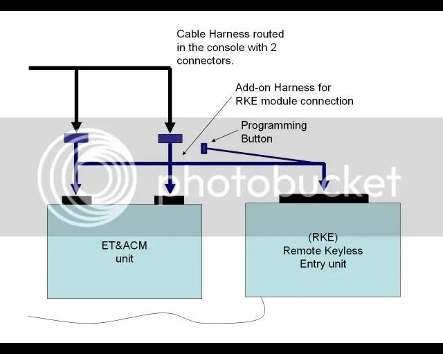 1999-2002 Sportage RKE Remote Keyless Entry Programing - Kia Forum