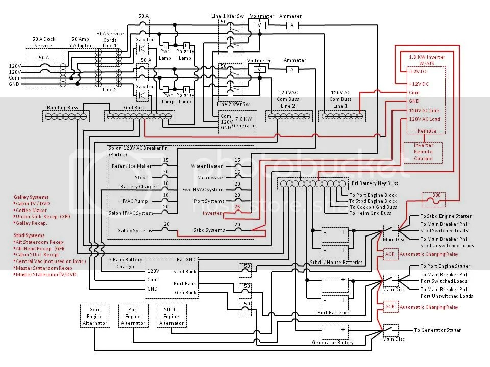 Sea Ray Boat Wiring Diagram Electronic Schematics collections