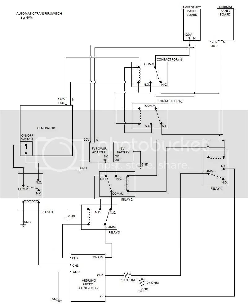 generator schematic drawing