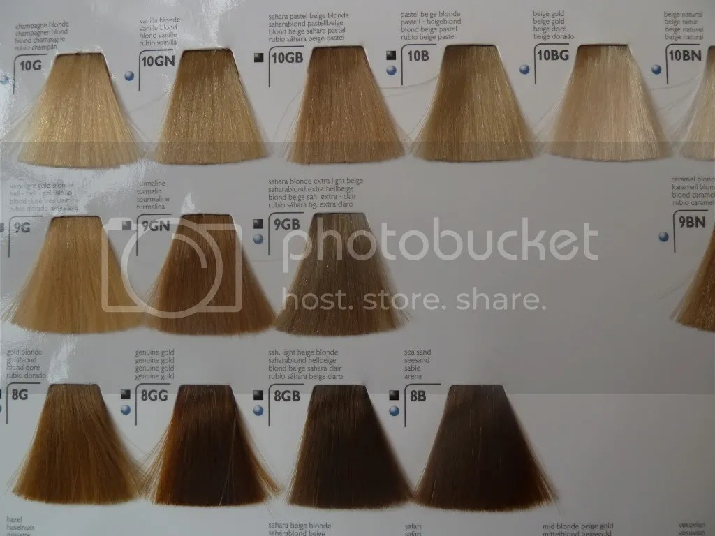 goldwell topchic hair color goldwell topchic stay cool hair color
