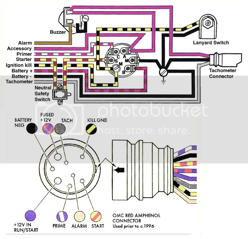 85 Force Outboard Wiring Schematic Wiring Schematic Diagram