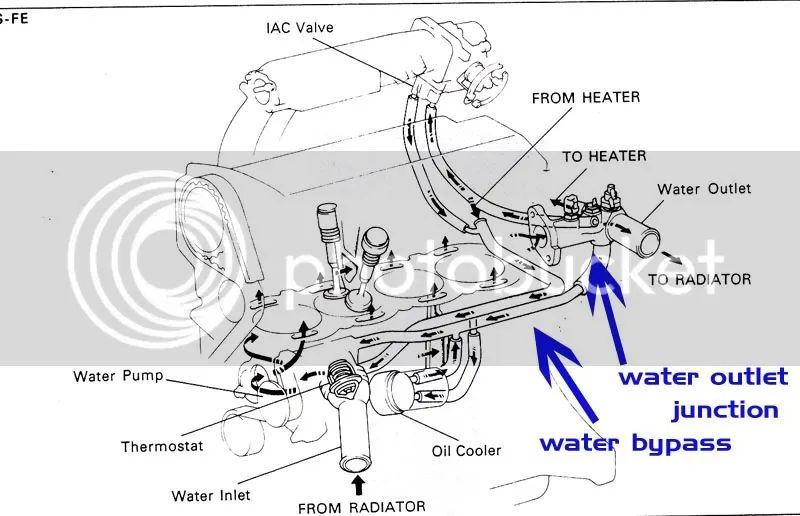 2000 dodge dakota power steering diagram moreover 2000 dodge dakota