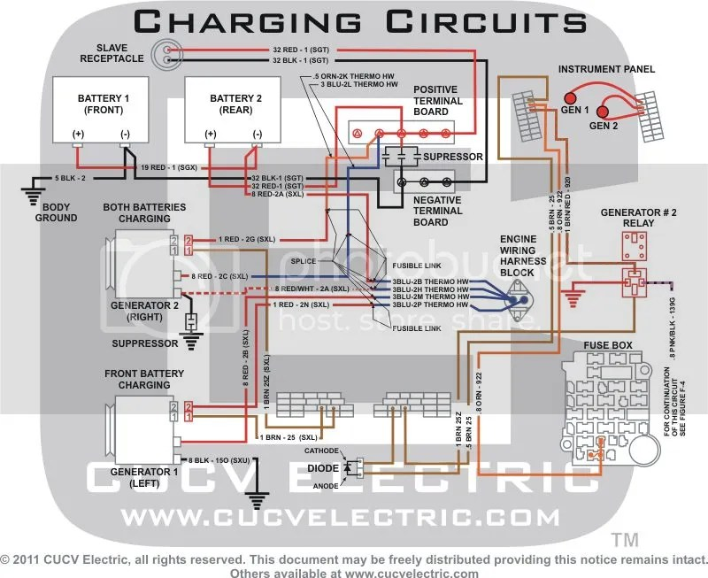 M1009 Wiring Diagram | Wiring Diagram | Article Review on wire schematics, ignition schematics, electronics schematics, ford diagrams schematics, engineering schematics, plumbing schematics, amplifier schematics, transformer schematics, motor schematics, engine schematics, transmission schematics, piping schematics, computer schematics, electrical schematics, circuit schematics, design schematics, ductwork schematics, tube amp schematics, ecu schematics, generator schematics,