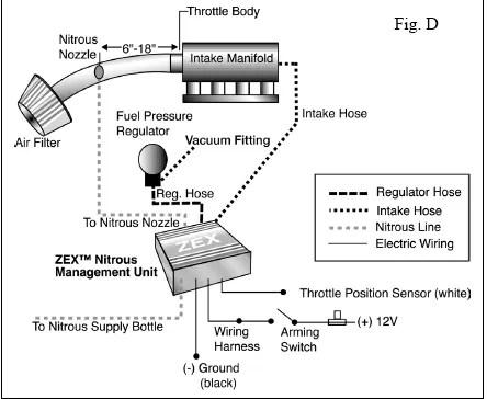 Zex Dry Nitrous Wiring - Illustration Of Wiring Diagram \u2022