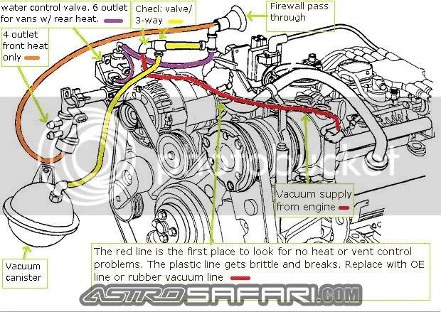 Heater Control Valve For 2002 Chevy Astro Van 2007 Chevy Silverado