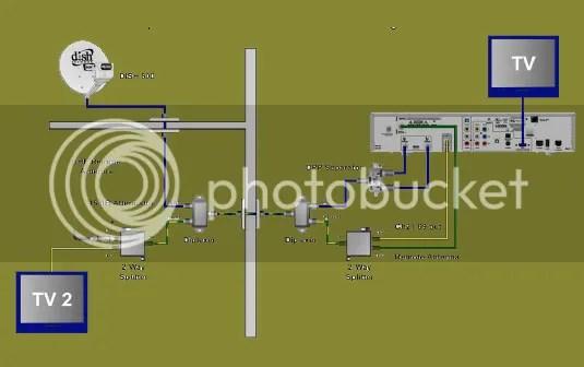Dish 722 Receiver Wiring Wiring Schematic Diagram