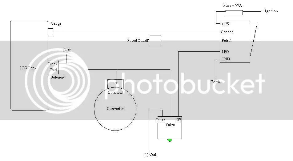 lpg wiring diagram auto electrical wiring diagram rh wiring radtour co car lpg installation manual