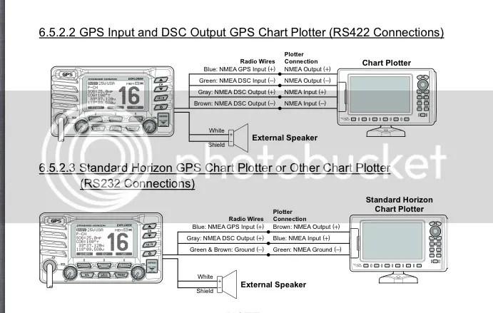 Wiring Diagram For A Standard Horizon Vhf Radio Wiring Diagram