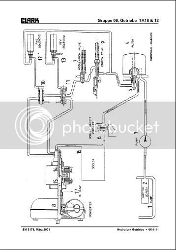 Clark Forklift Ignition Wiring Diagram - Somurich