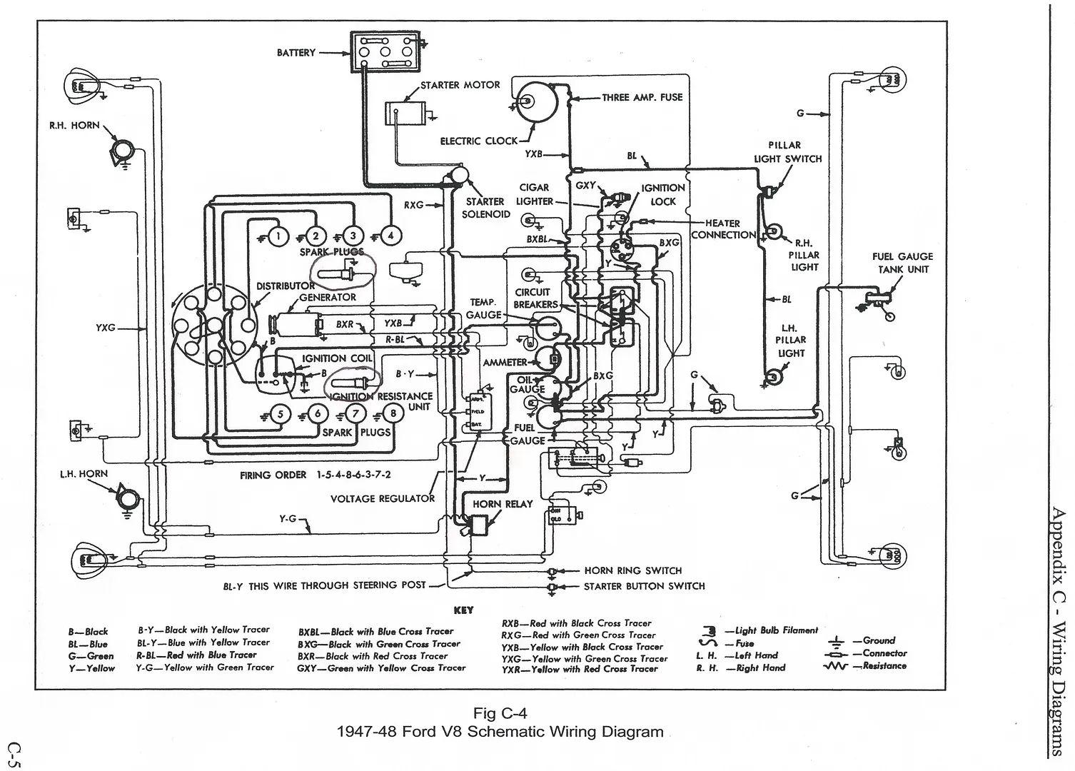 ford f650 fuel gauge wiring diagram