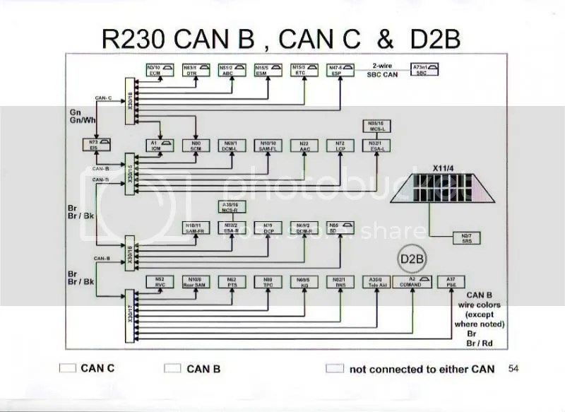 The 230 CAN bus and how to test - Mercedes-Benz Forum