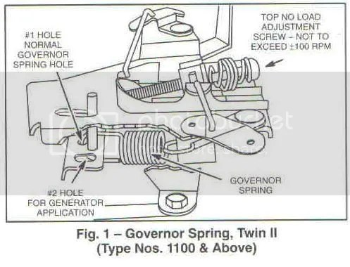 Need instructiions for governor adjustment on 18HP Briggs flat twin