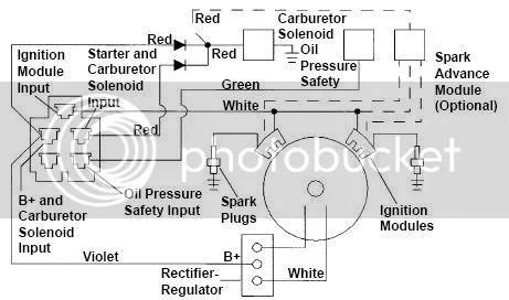 Motor Diagram For Kohler 18 Hp Online Wiring Diagram