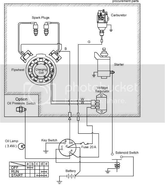 Turf Tiger Pto Switch Wiring Diagram Wiring Diagram Library