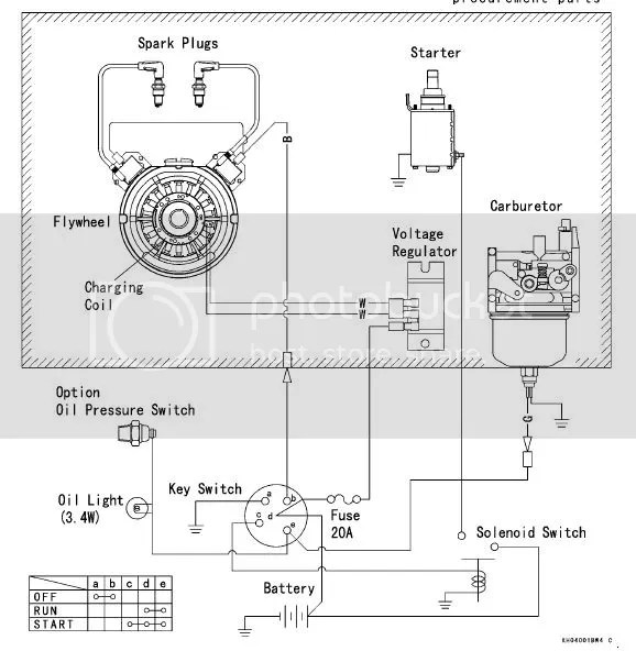 Husqvarna Riding Lawn Mower Wiring Diagram On Gravely Tractor Wiring