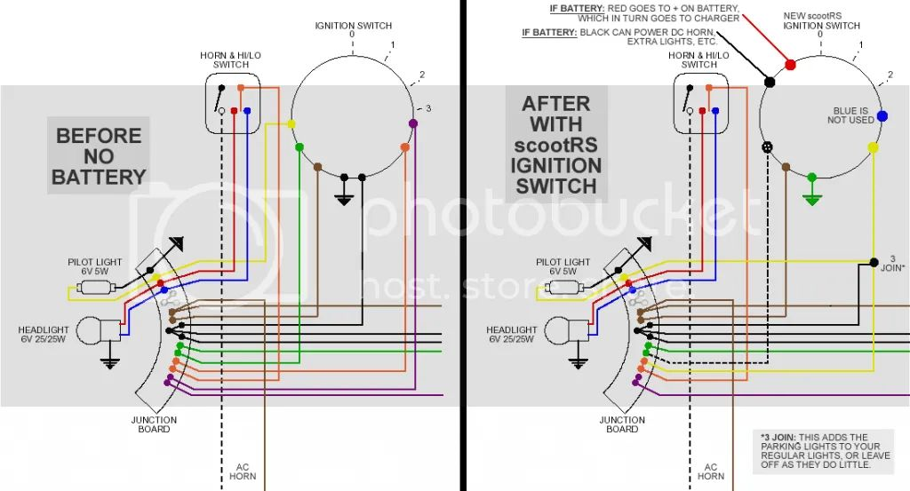 lambretta parts wiring diagram