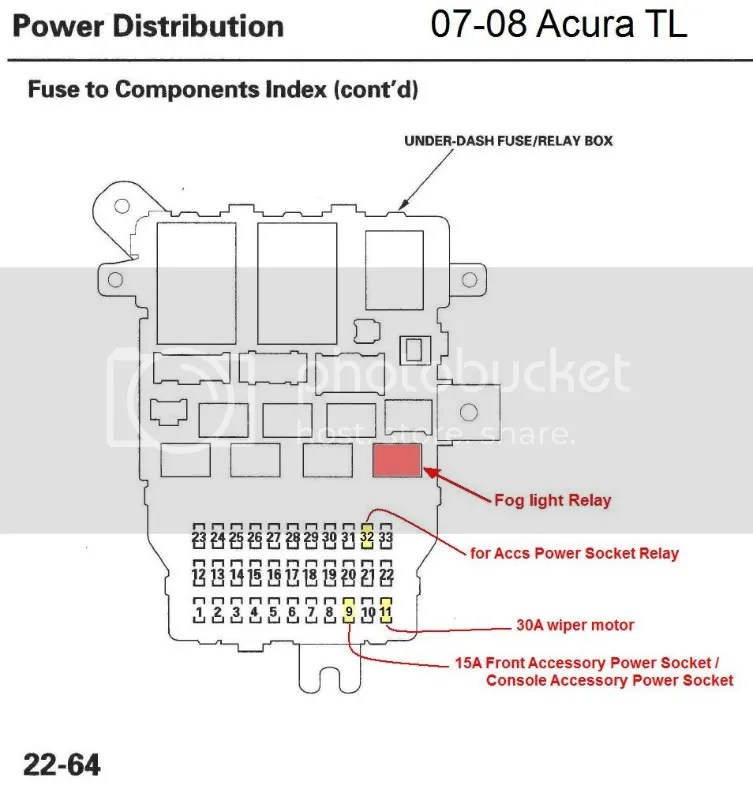 mack cv713 fuse box diagram fuse box honda accord fuse wiring