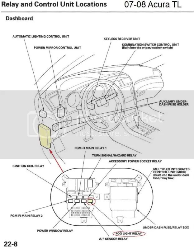 acura tl 2004 fuse box location