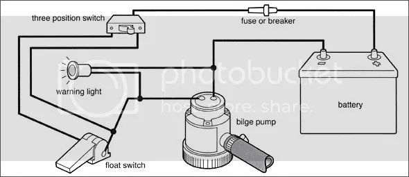 2 float pump control diagram