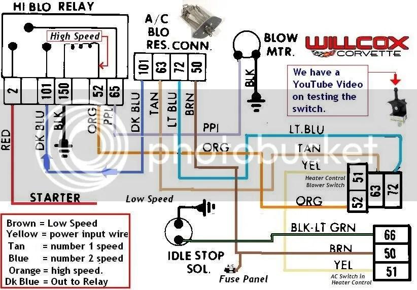 81 corvette fuse panel diagram corvette wiring diagram corvette