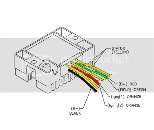 gy6 voltage regulator rectifier wiring diagrams
