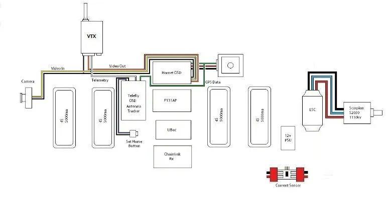 pv diagram units