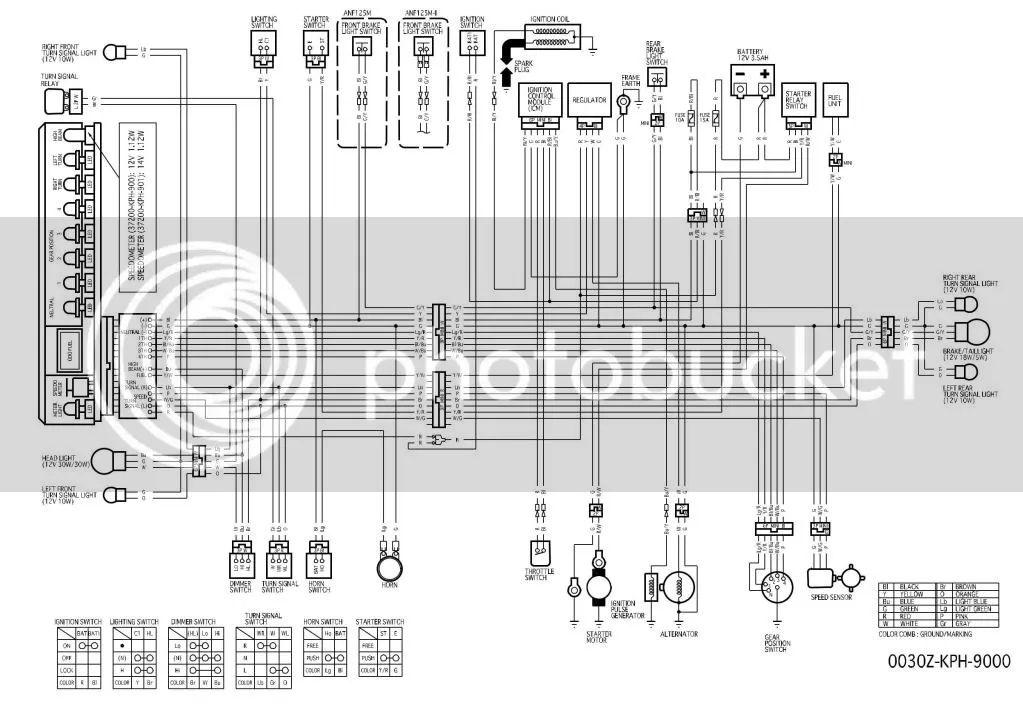 wiring diagram motor karisma