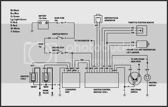 renault megane wiring diagram convertible manual