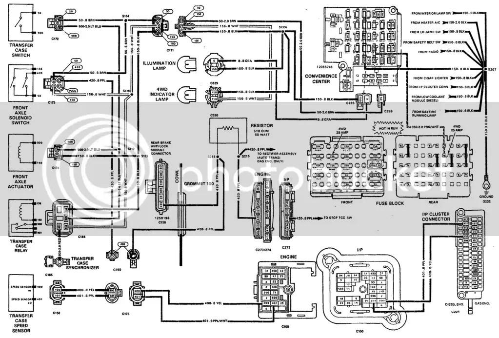Marine Chevy 454 Wiring Diagram - 4hoeooanhchrisblacksbioinfo \u2022