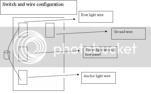 navigation light wiring diagram f lights wiring diagram wiring