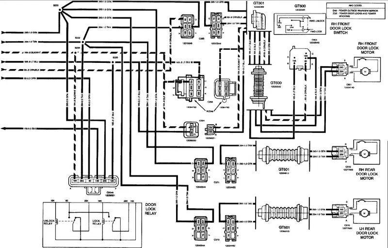 1992 chevy door diagram wiring schematic